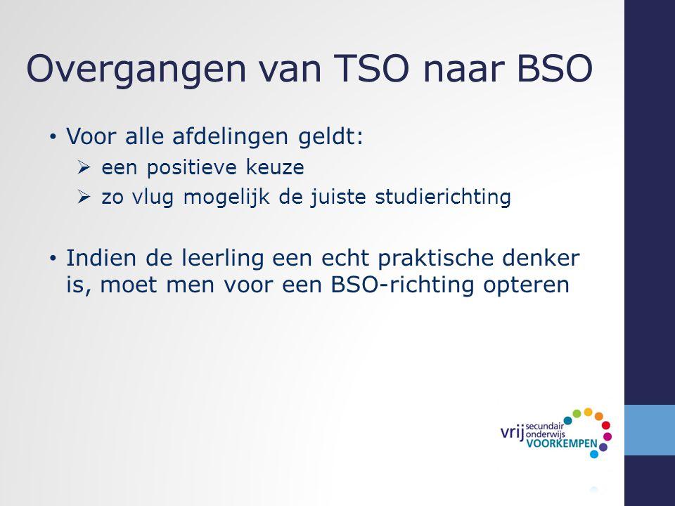 Overgangen van TSO naar BSO