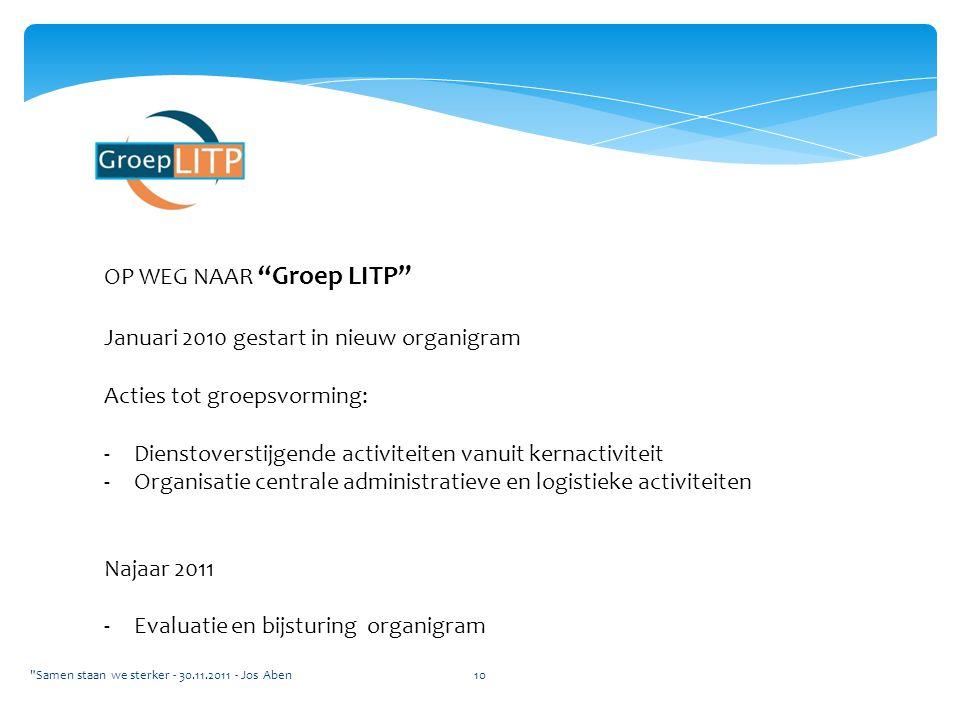 OP WEG NAAR Groep LITP Januari 2010 gestart in nieuw organigram