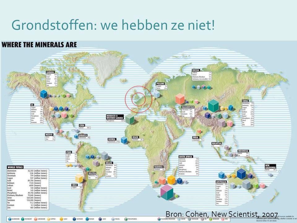 Grondstoffen: we hebben ze niet!