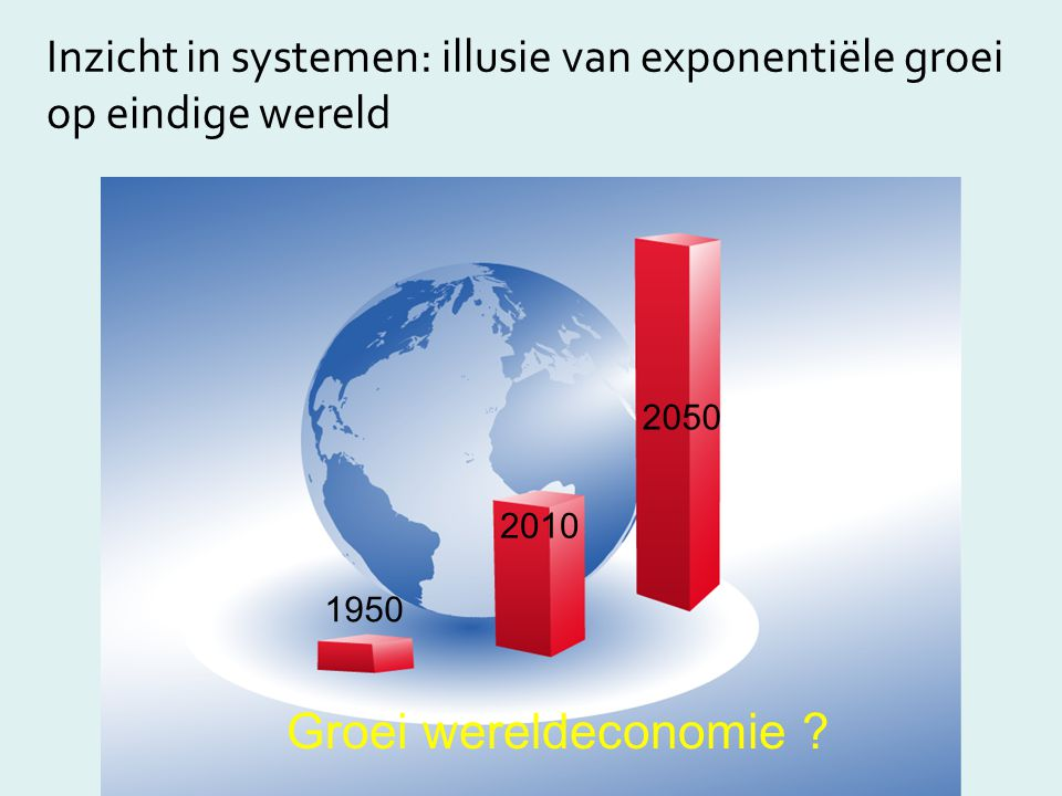 Inzicht in systemen: illusie van exponentiële groei op eindige wereld