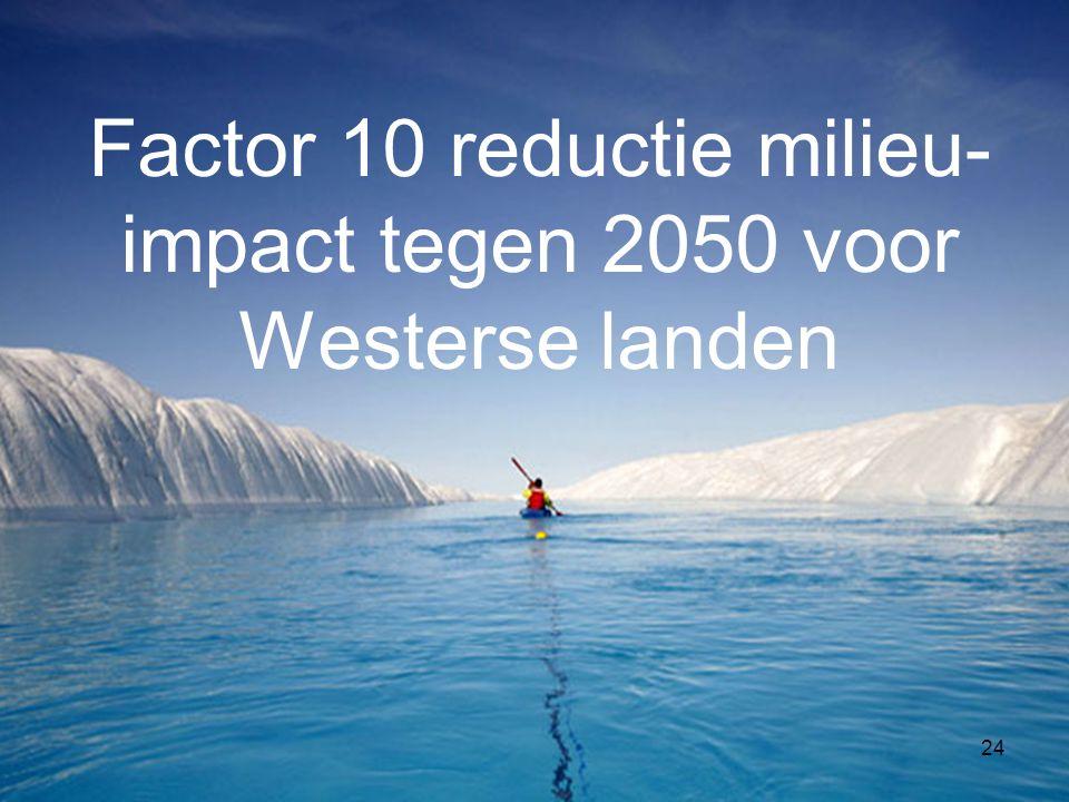 Factor 10 reductie milieu-impact tegen 2050 voor Westerse landen