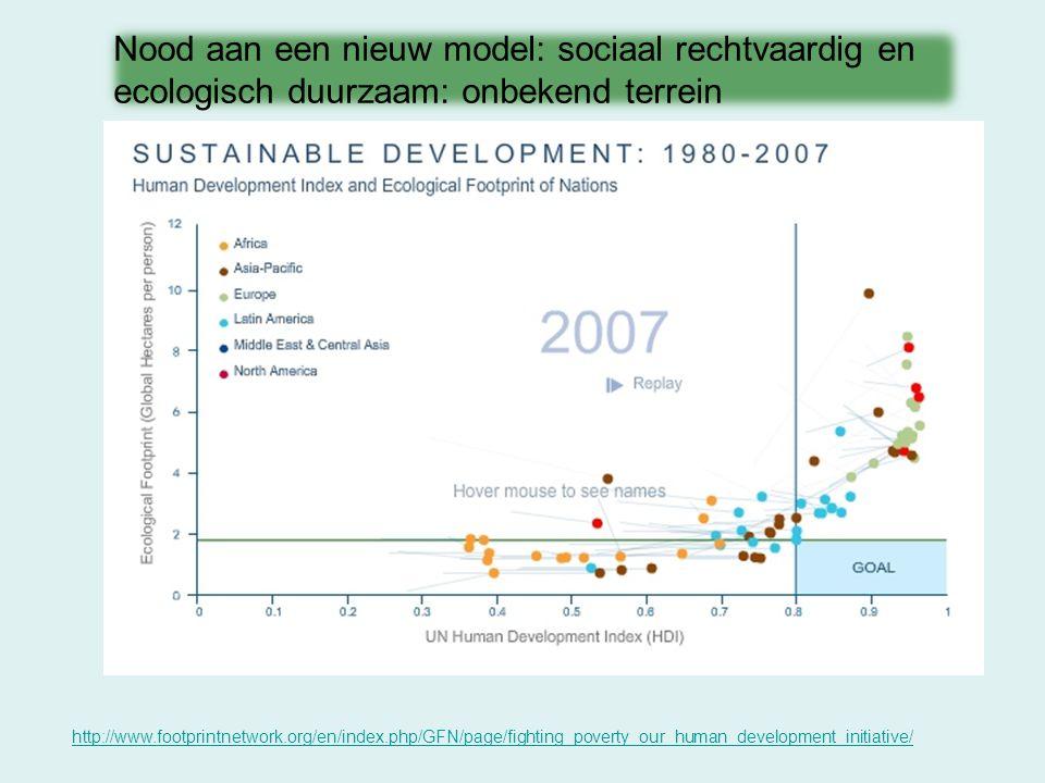Nood aan een nieuw model: sociaal rechtvaardig en ecologisch duurzaam: onbekend terrein
