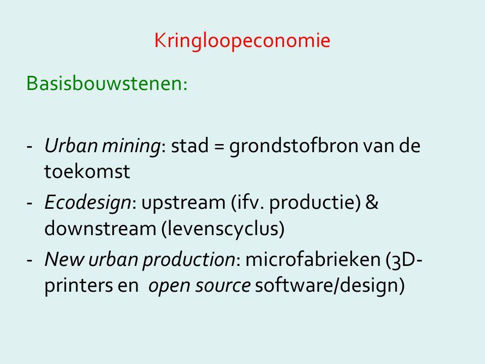 Kringloopeconomie Basisbouwstenen: Urban mining: stad = grondstofbron van de toekomst.