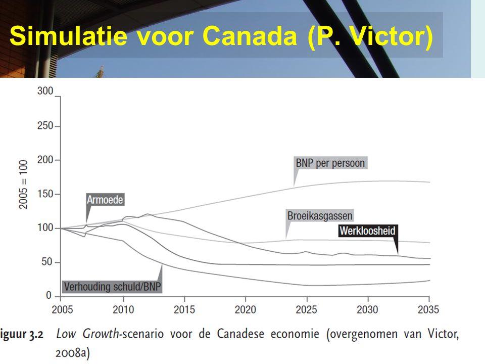 Simulatie voor Canada (P. Victor)