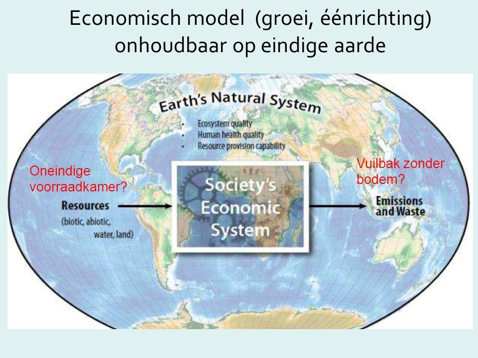 Economisch model (groei, éénrichting) onhoudbaar op eindige aarde