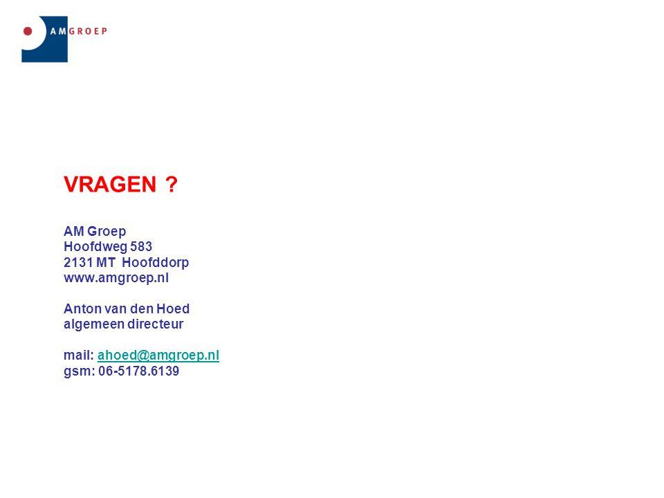 VRAGEN. AM Groep Hoofdweg 583 2131 MT Hoofddorp www. amgroep