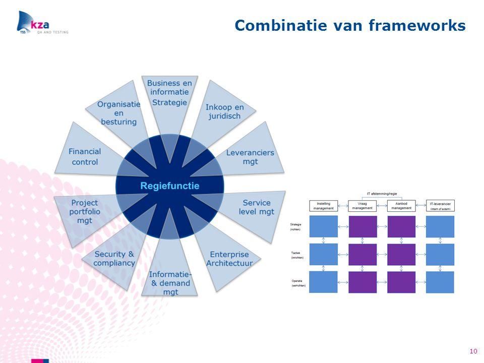Combinatie van frameworks
