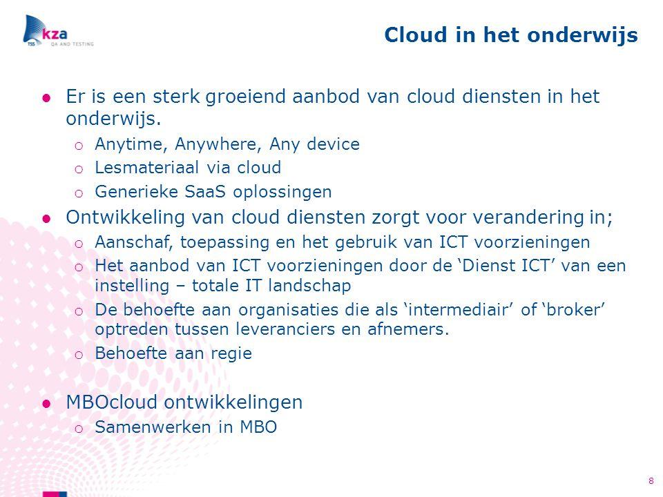 Cloud in het onderwijs Er is een sterk groeiend aanbod van cloud diensten in het onderwijs. Anytime, Anywhere, Any device.