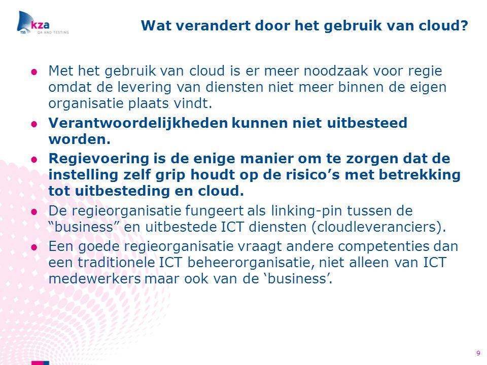 Wat verandert door het gebruik van cloud