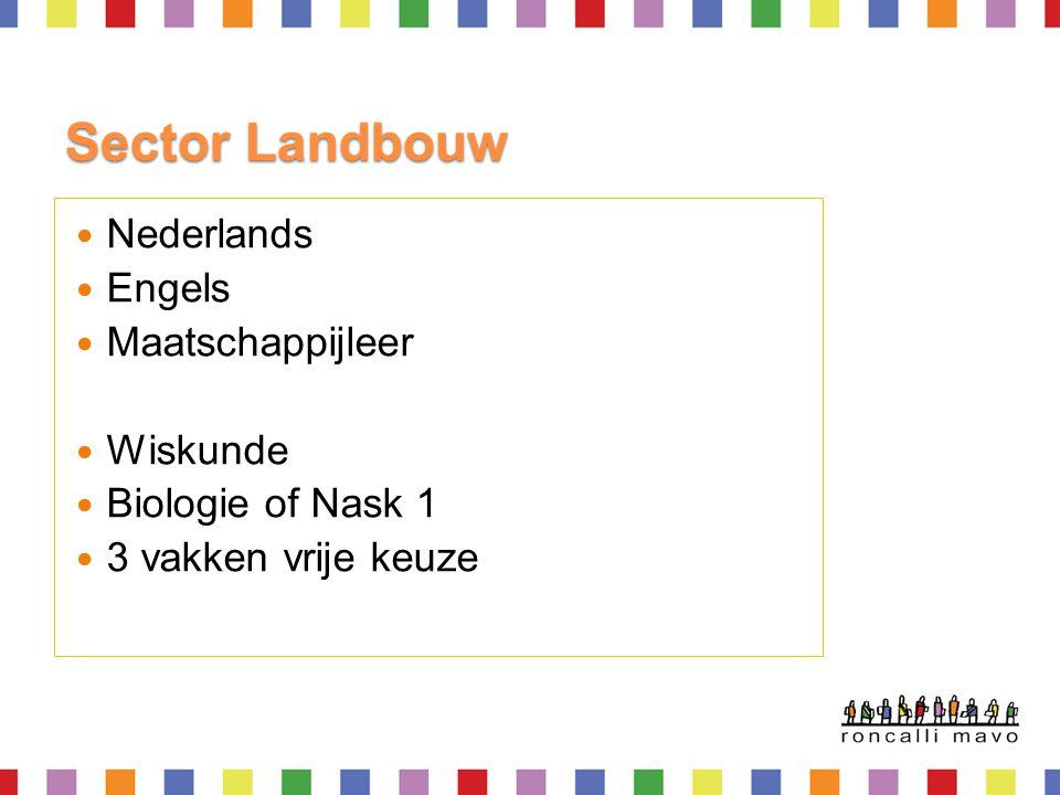 Sector Landbouw Nederlands Engels Maatschappijleer Wiskunde