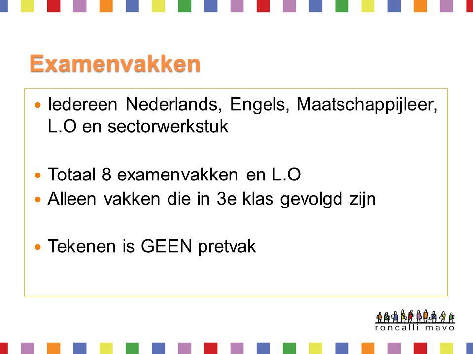 Examenvakken Iedereen Nederlands, Engels, Maatschappijleer, L.O en sectorwerkstuk. Totaal 8 examenvakken en L.O.