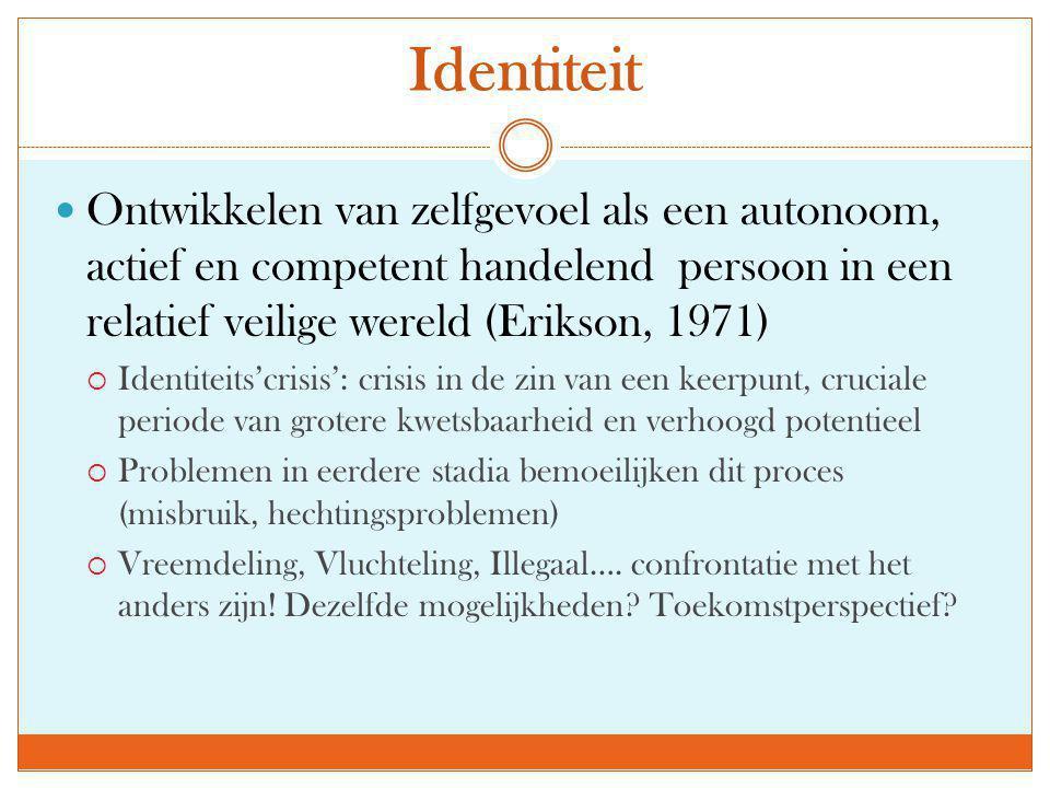 Identiteit Ontwikkelen van zelfgevoel als een autonoom, actief en competent handelend persoon in een relatief veilige wereld (Erikson, 1971)
