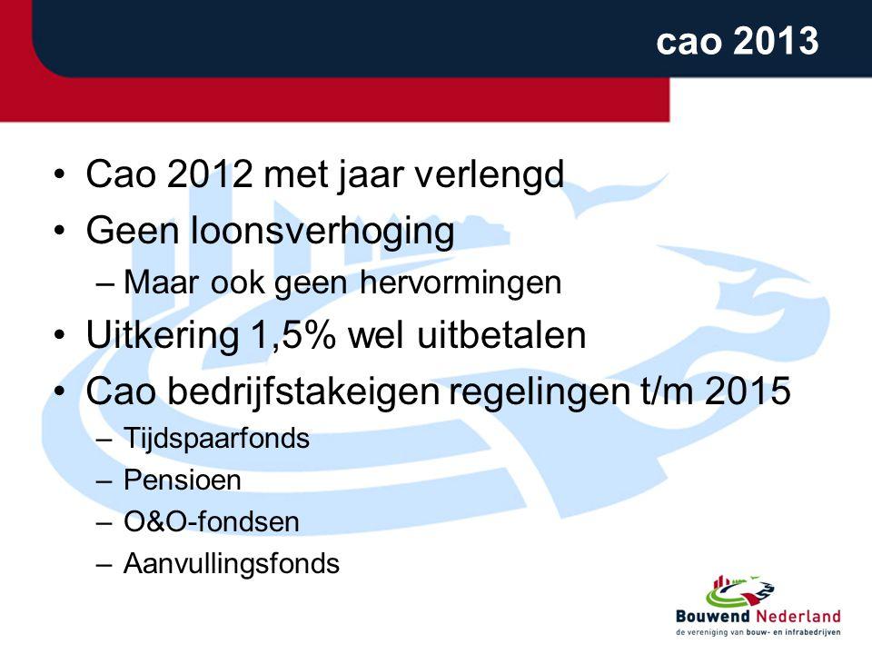Uitkering 1,5% wel uitbetalen Cao bedrijfstakeigen regelingen t/m 2015