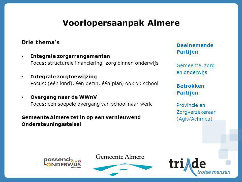 Voorlopersaanpak Almere