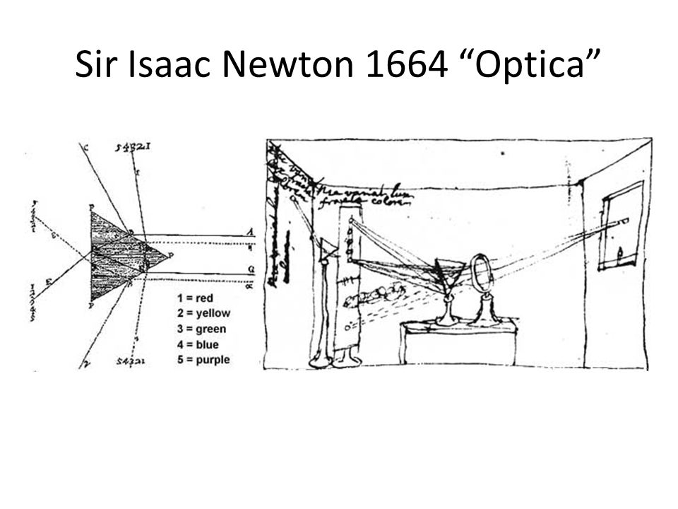 Sir Isaac Newton 1664 Optica
