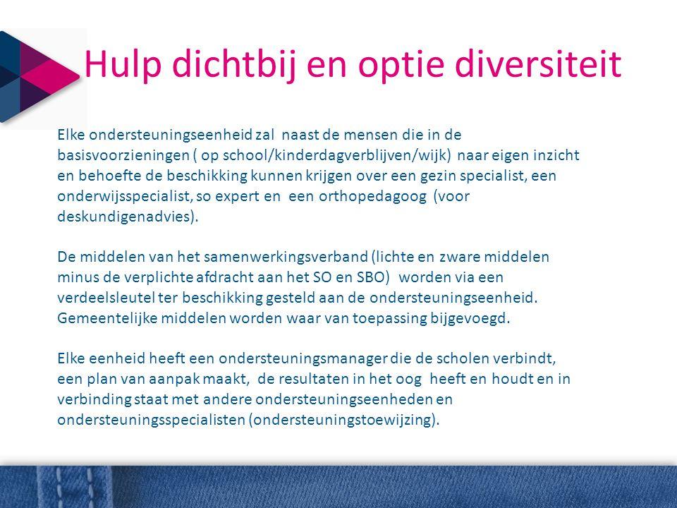 Hulp dichtbij en optie diversiteit