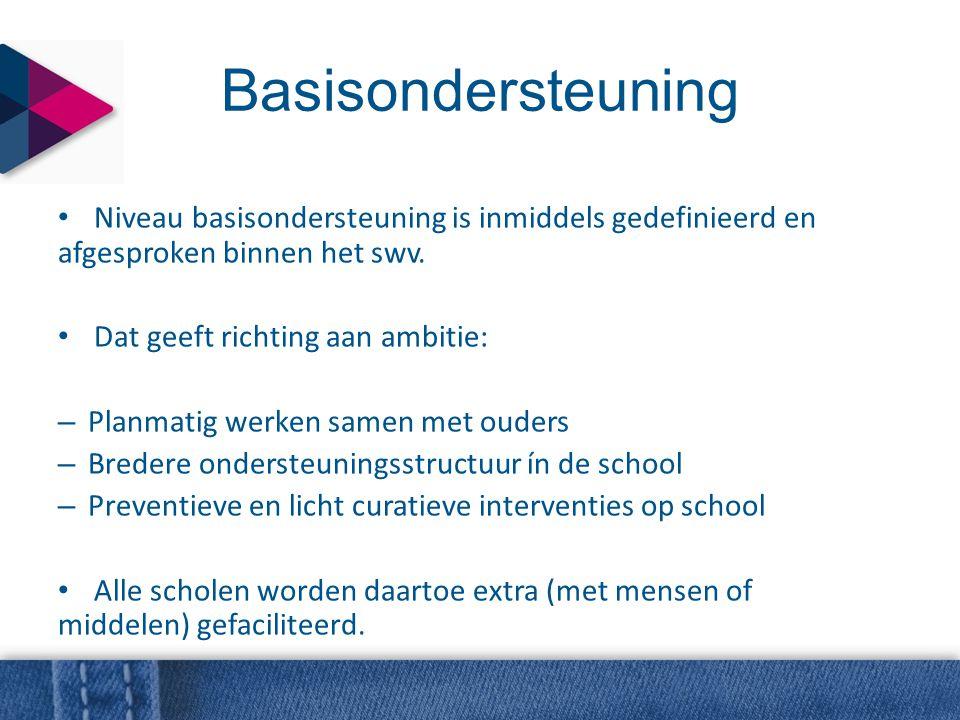 Basisondersteuning Niveau basisondersteuning is inmiddels gedefinieerd en afgesproken binnen het swv.