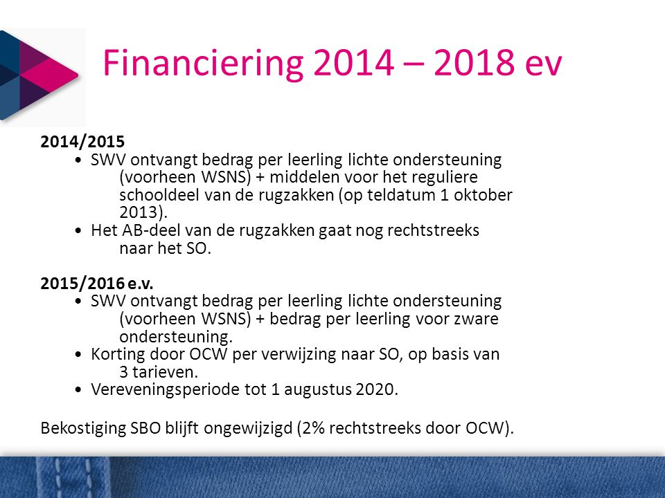 Financiering 2014 – 2018 ev