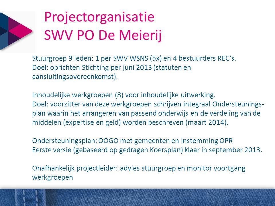 Projectorganisatie SWV PO De Meierij