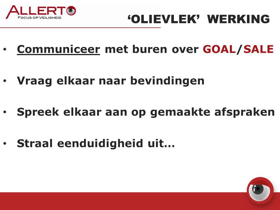 'OLIEVLEK' WERKING Communiceer met buren over GOAL/SALE
