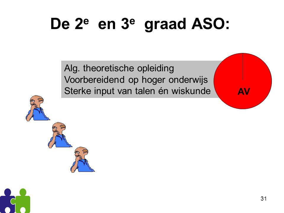 De 2e en 3e graad ASO: Alg. theoretische opleiding