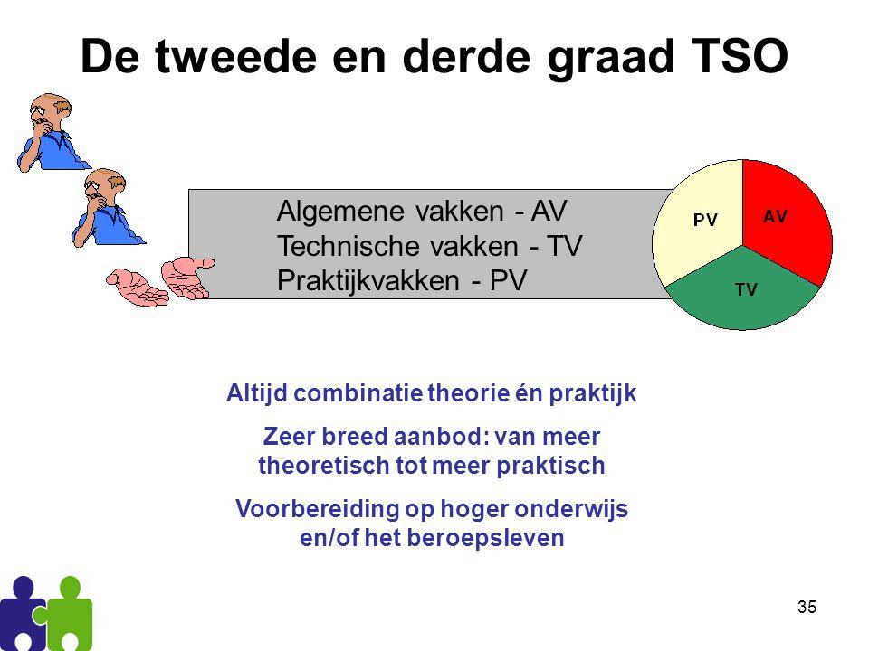 De tweede en derde graad TSO