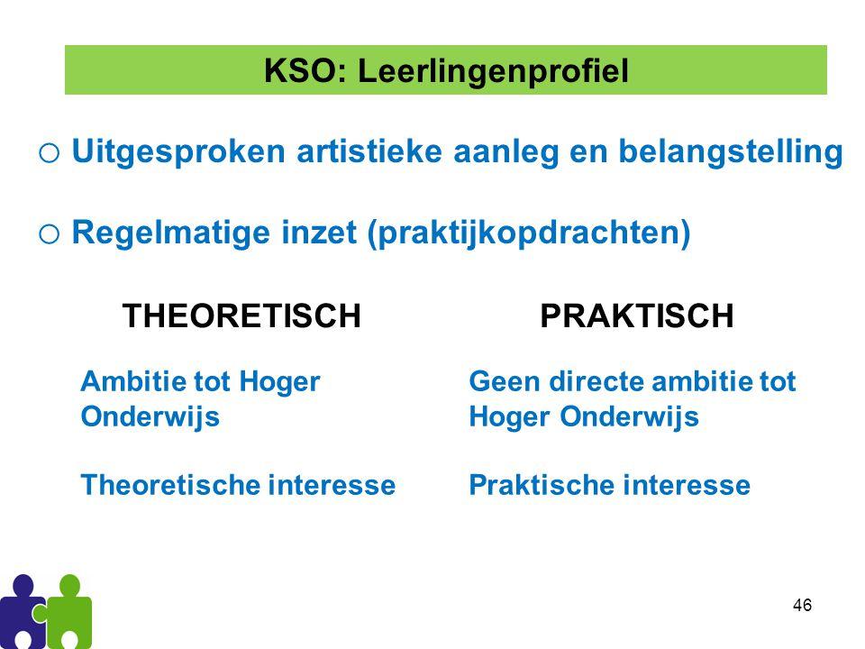 KSO: Leerlingenprofiel