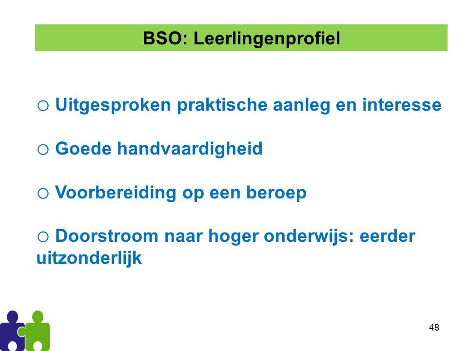 BSO: Leerlingenprofiel