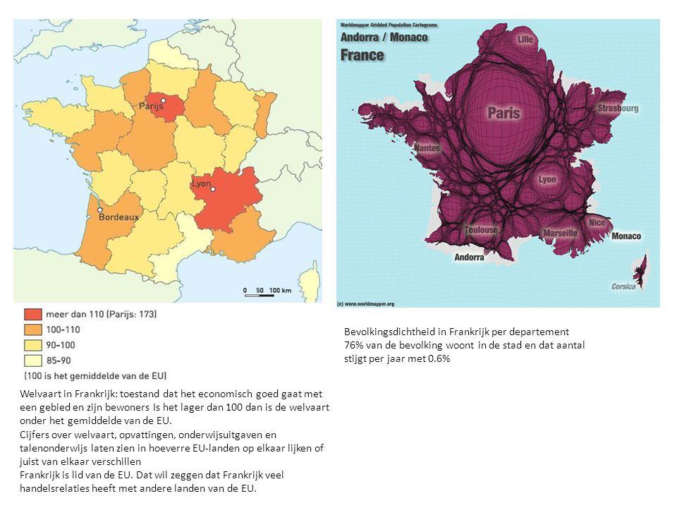 Bevolkingsdichtheid in Frankrijk per departement