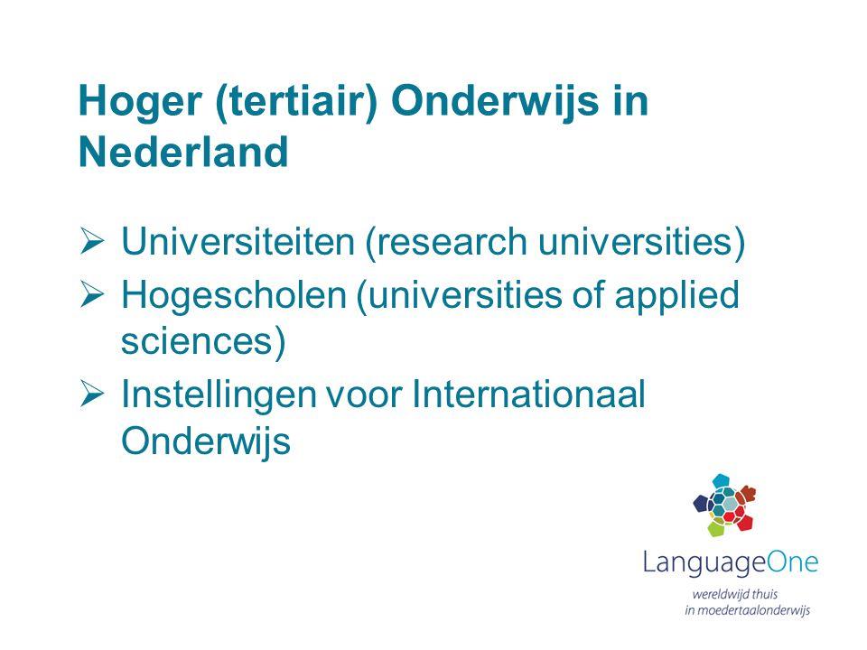 Hoger (tertiair) Onderwijs in Nederland
