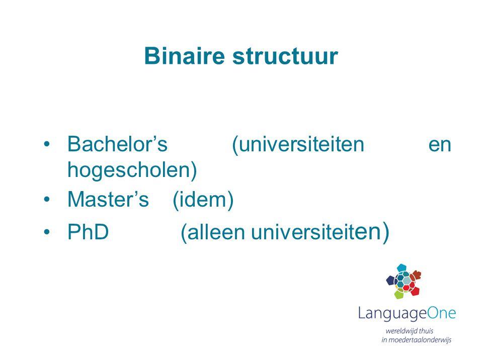 Binaire structuur Bachelor's (universiteiten en hogescholen)