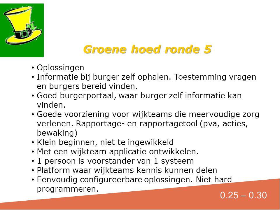 Groene hoed ronde 5 0.25 – 0.30 Oplossingen