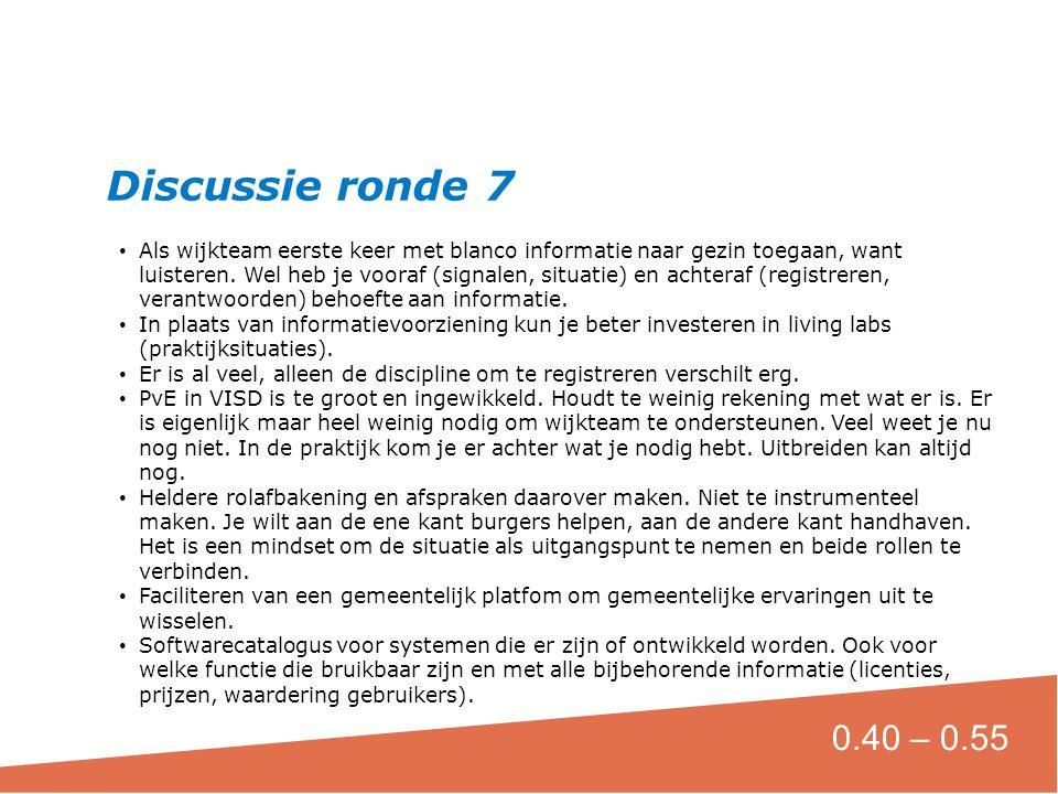 Discussie ronde 7
