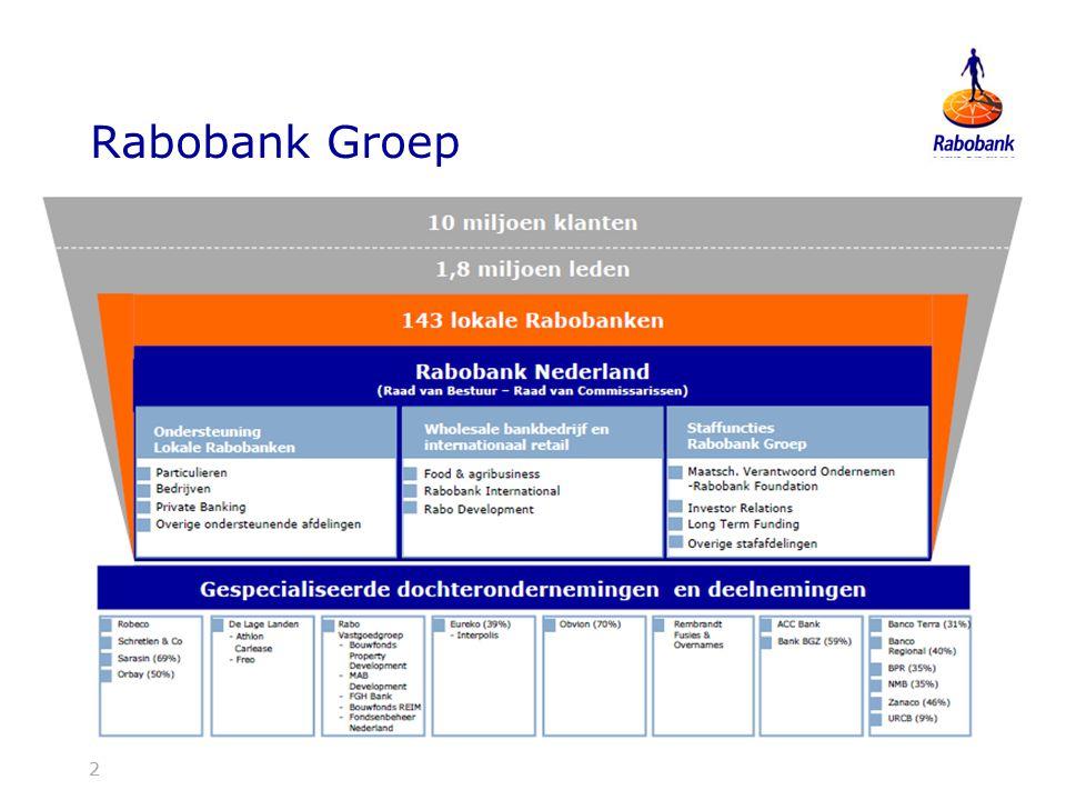 Rabobank Groep
