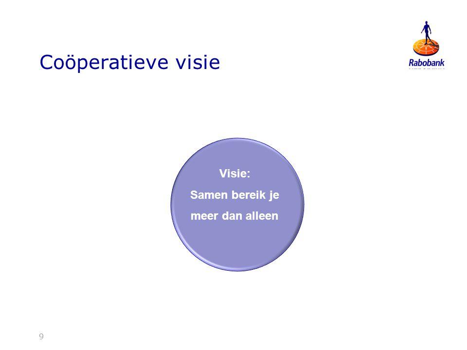 Coöperatieve visie Visie: Samen bereik je meer dan alleen