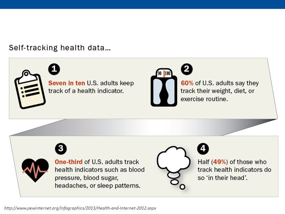 Wie meten er. 7 van de 10 amerikanen houd gezondheidsgegevens bij