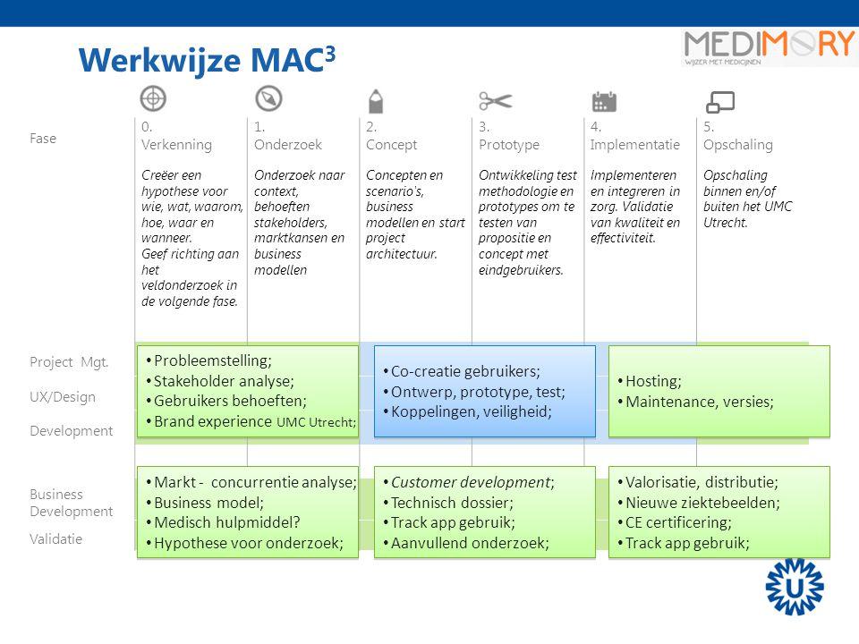 Werkwijze MAC3 Probleemstelling; Stakeholder analyse;