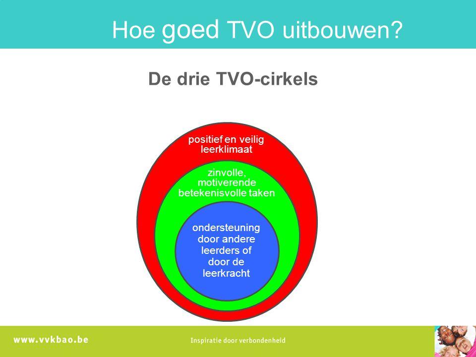 Hoe goed TVO uitbouwen De drie TVO-cirkels