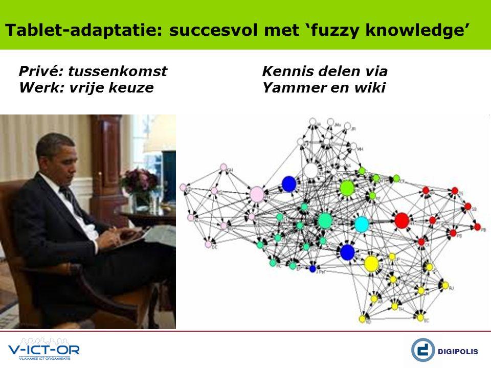 Tablet-adaptatie: succesvol met 'fuzzy knowledge'