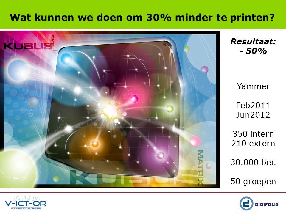 Wat kunnen we doen om 30% minder te printen