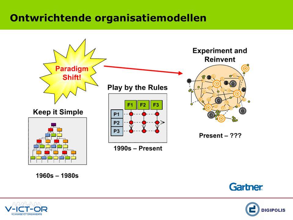 Ontwrichtende organisatiemodellen