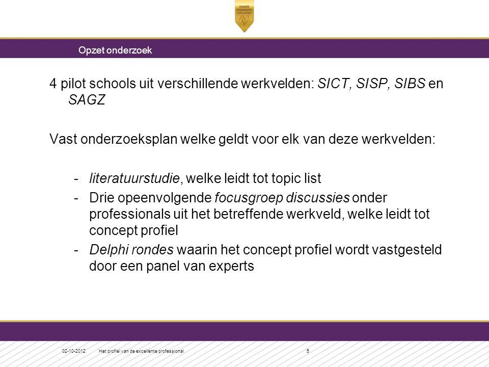 4 pilot schools uit verschillende werkvelden: SICT, SISP, SIBS en SAGZ