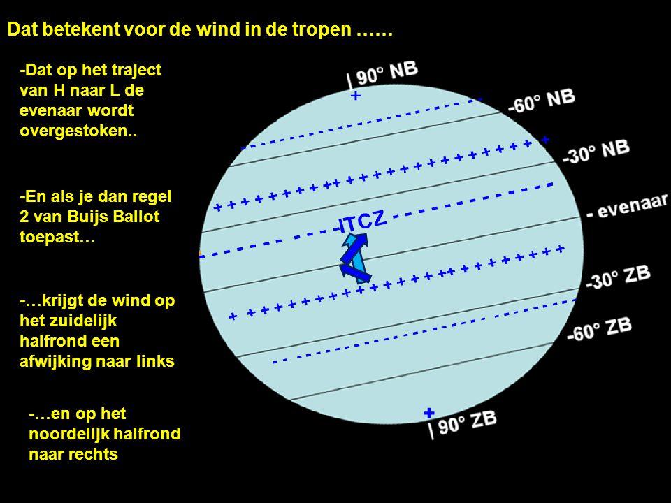 Dat betekent voor de wind in de tropen ……
