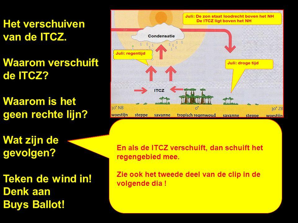 Het verschuiven van de ITCZ.