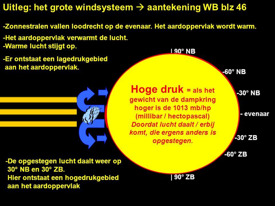 Uitleg: het grote windsysteem  aantekening WB blz 46