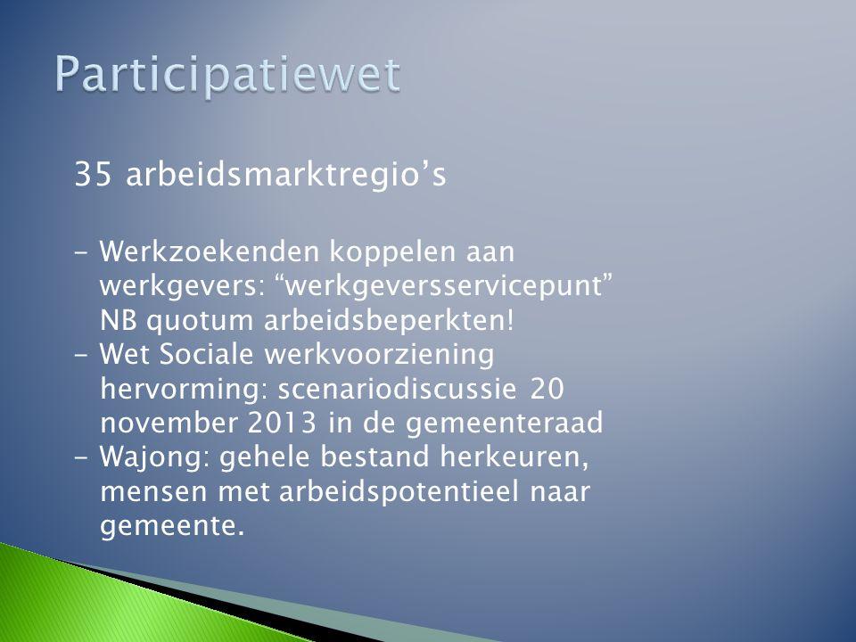 Participatiewet 35 arbeidsmarktregio's
