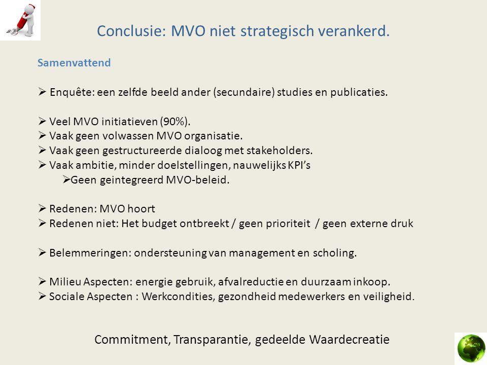 Conclusie: MVO niet strategisch verankerd.