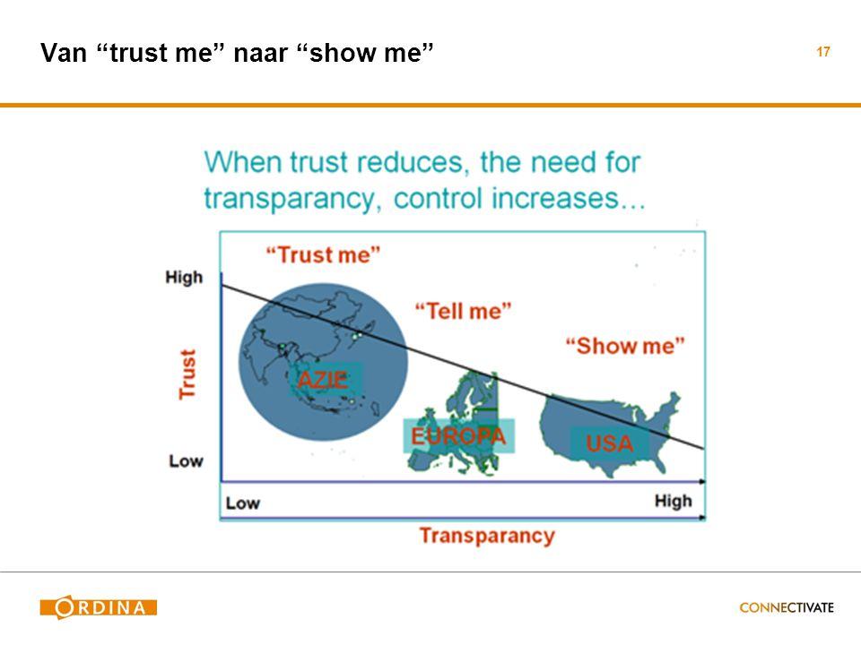 Van trust me naar show me