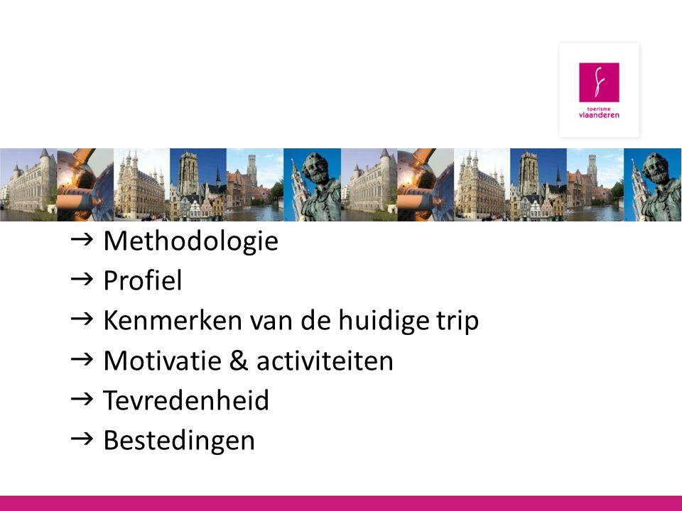 Methodologie Profiel. Kenmerken van de huidige trip.