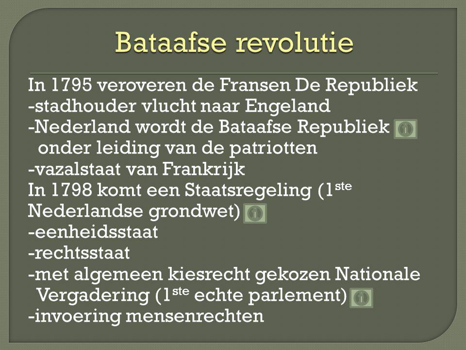 Bataafse revolutie